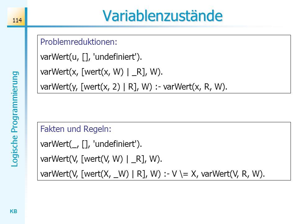 Variablenzustände Problemreduktionen: varWert(u, [], undefiniert ).